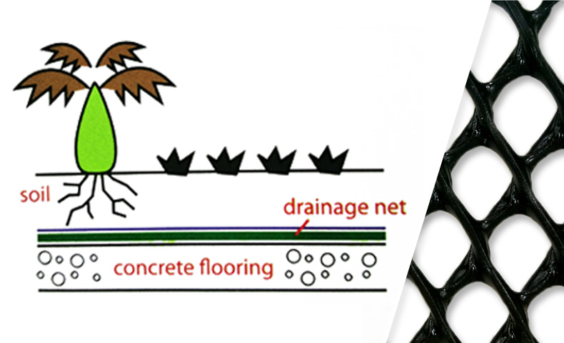 Roof Top Garden Drainage Net